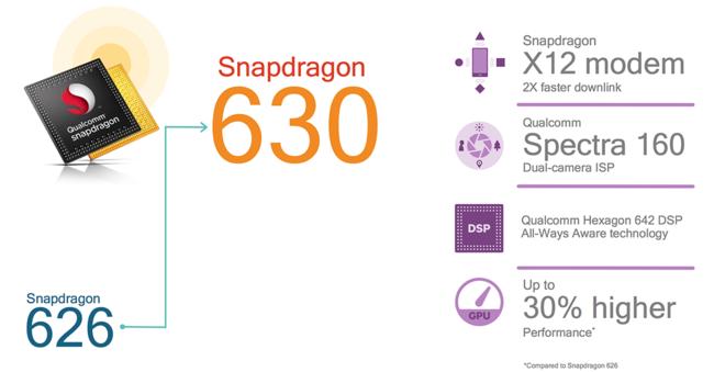 Snapdragon630