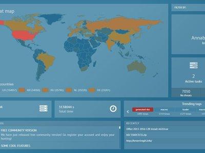 Any.Run, la herramienta interactiva de análisis de malware, abierta a todos de forma gratuita