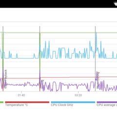 Foto 2 de 30 de la galería moto-g4-benchmarks en Xataka Android