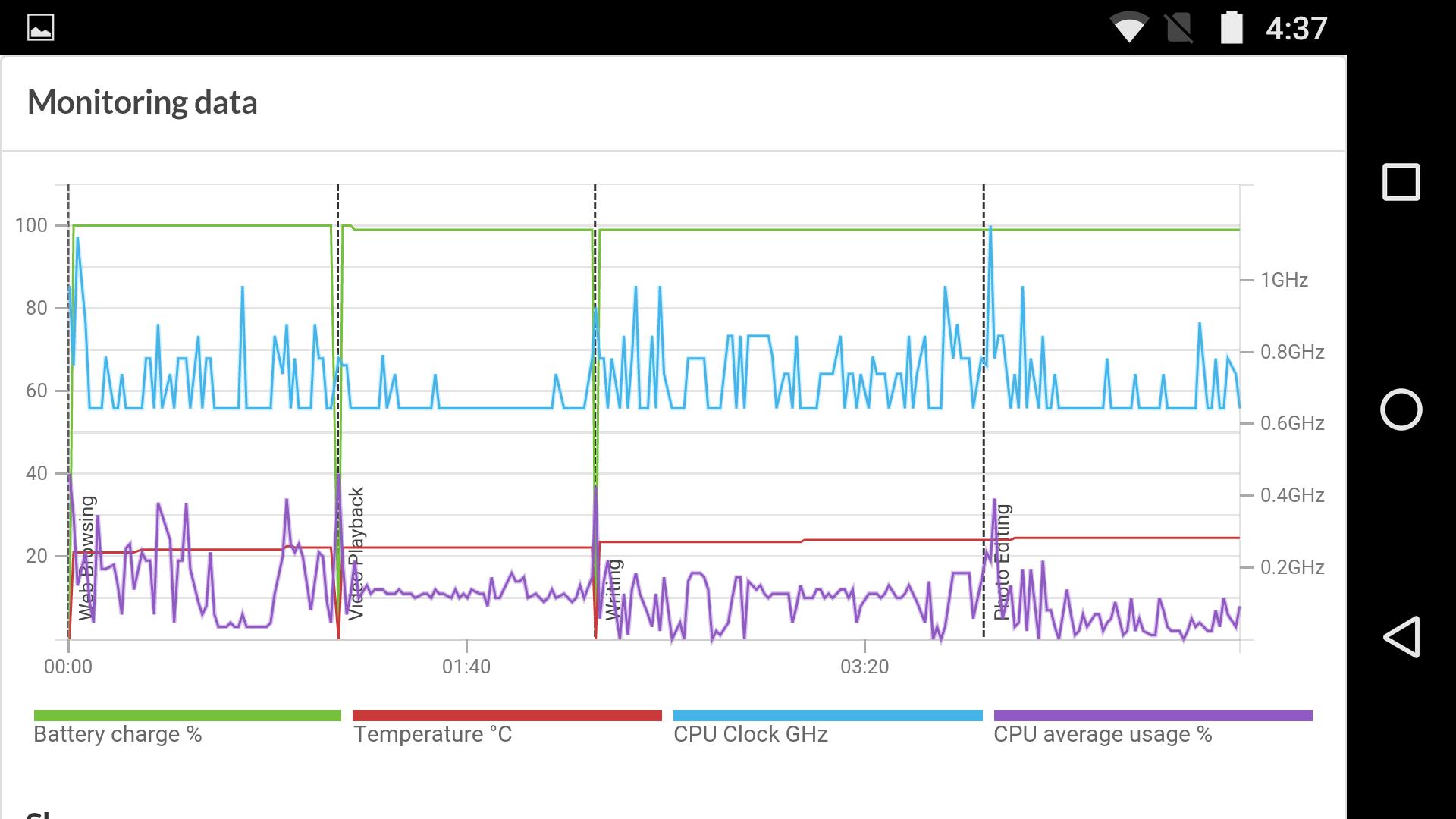 Foto de Moto G4, benchmarks (2/30)