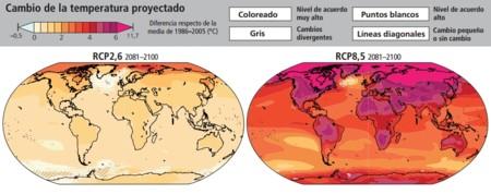 Cambio temperatura IPCC