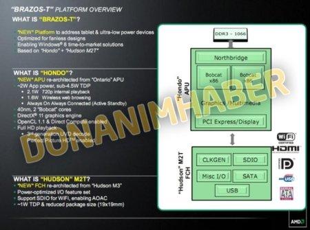 AMD Fusion T