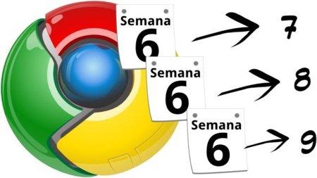Chrome tendrá nueva versión estable cada seis semanas
