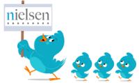 Nielsen y Twitter unidas en la medición de audiencias