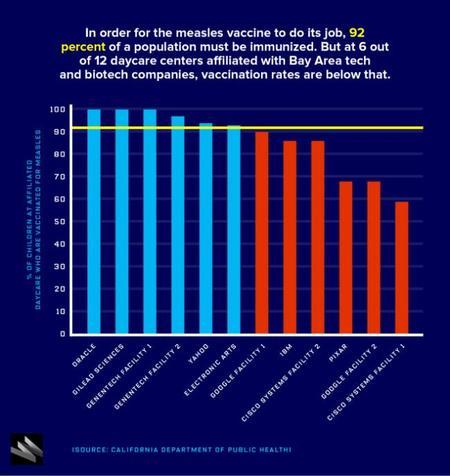 Vaccine Charts 2 660x699