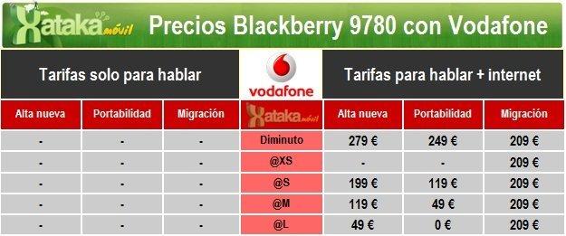 precios de la Blackberry 9780 con Vodafone