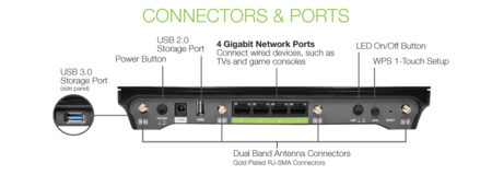 Re2600m 09 Connectorsandports