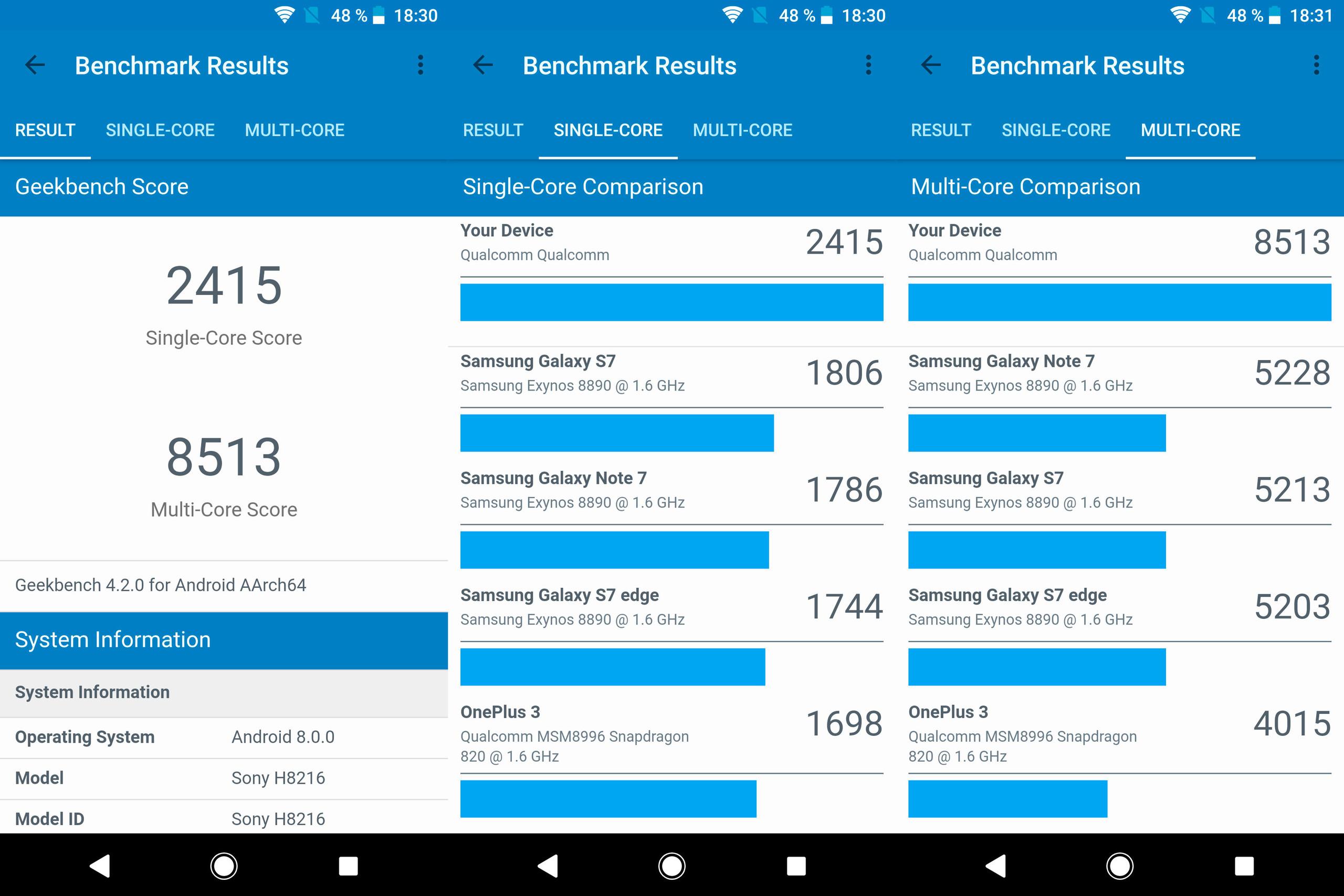 Foto de Sony Xperia XZ2, benchmarks (4/7)