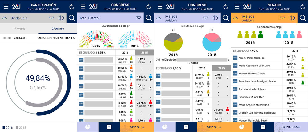 Las 8 mejores aplicaciones para seguir las elecciones con for Google ministerio del interior