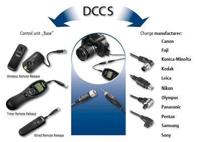 Nuevos disparadores remotos de Hama, para cualquier cámara