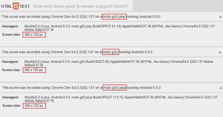 Pruebas de rendimiento en HTML5 de los tres Moto G6