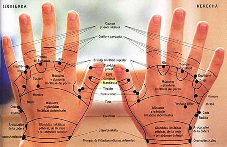 reflexologia-mapa-manos