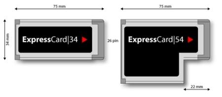 Tipos ExpressCard