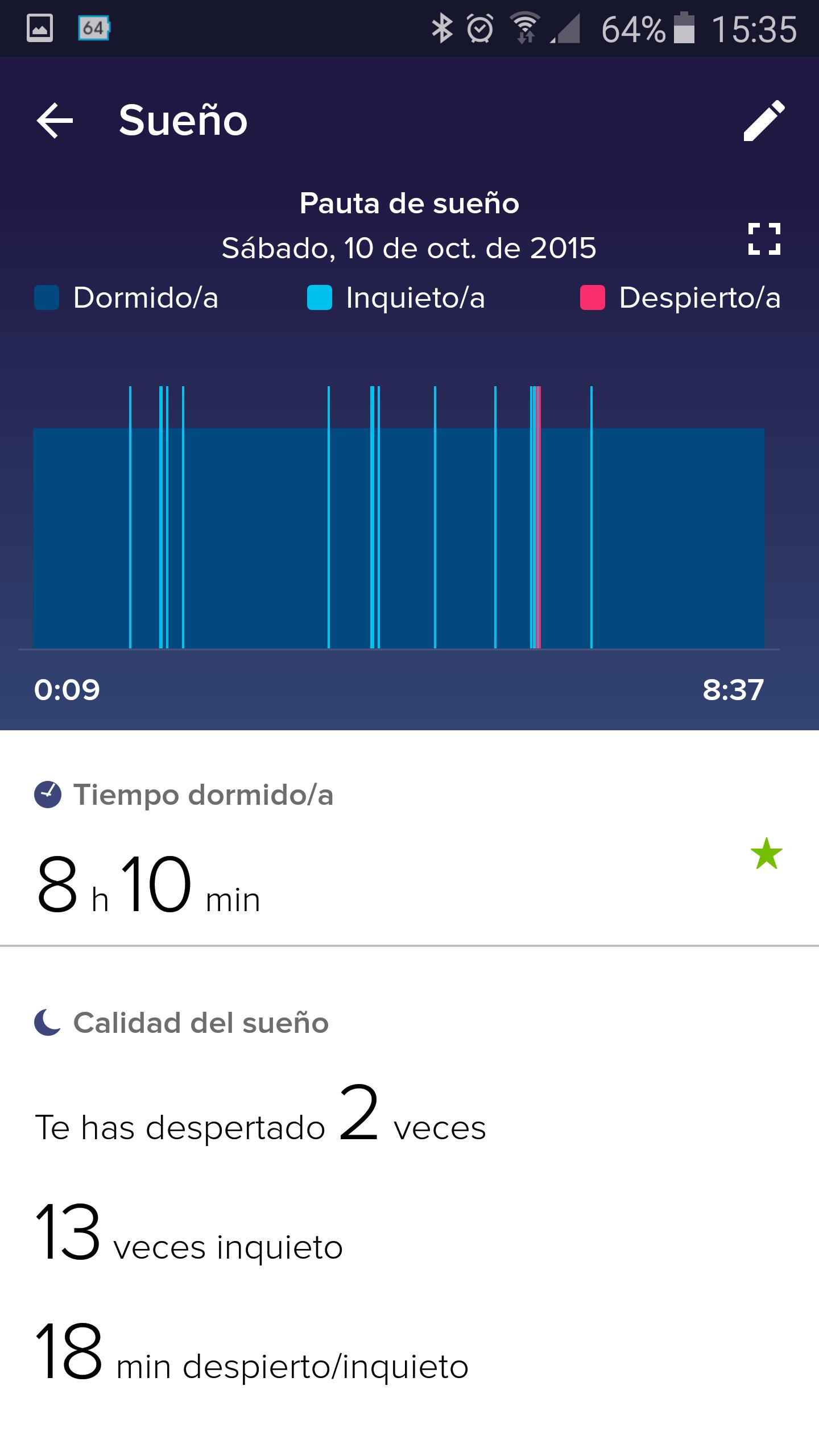 Foto de Aplicación Fitbit en smartphone (9/19)