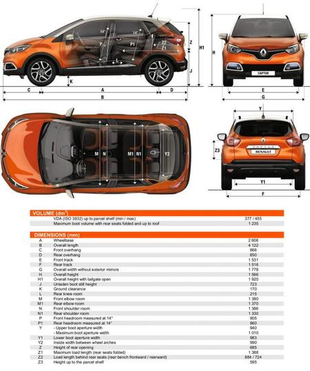 renault captur peugeot 2008 duelo galo de crossovers. Black Bedroom Furniture Sets. Home Design Ideas
