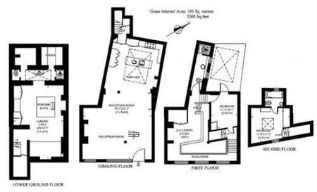 Plano de la casa de Sienna Miller