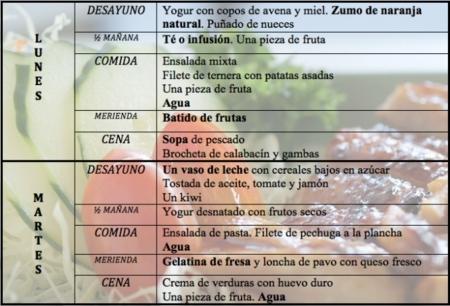 Tu dieta semanal con Vitónica (XC): la hidratación en la dieta