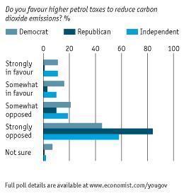 La hipocresía de los estadounidenses con el medio ambiente