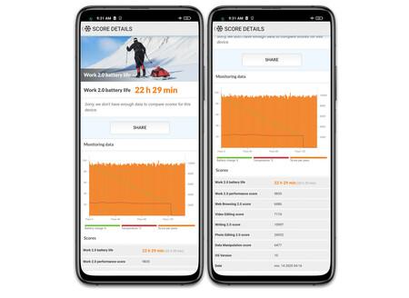 Xiaomi Mi 10t 08 Test Autonomia 144 Hz