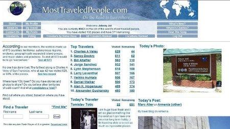 ¿Quién es la persona que más ha viajado del mundo?