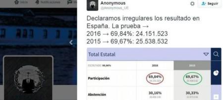 Pucherazo: ¿tienen razón los conspiracionistas que dicen que se han manipulado los votos estas elecciones?
