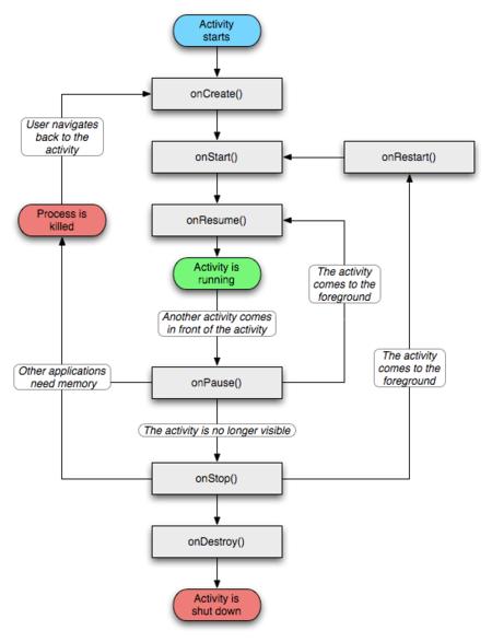 Diagrama de aplicaciones