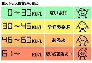 stress_grafico.JPG