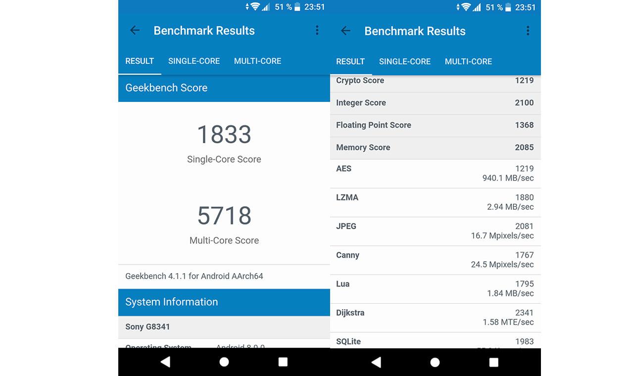 Foto de Sony Xperia XZ1, benchmarks (3/7)