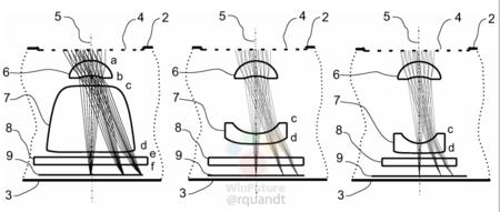 Zeiss Patent Auf Miniaturisierte Zoomkamera 1500558413 0 0