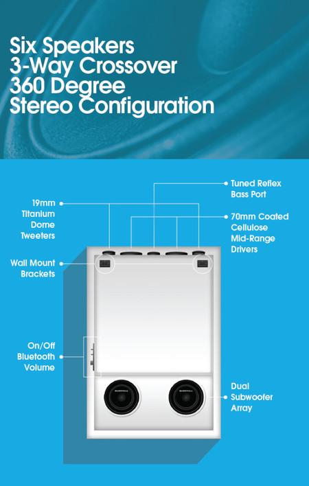 Basswall altavoz Bluetooth-caracteristicas