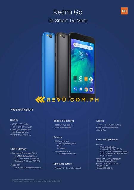 Xiaomi Redmi Go Android