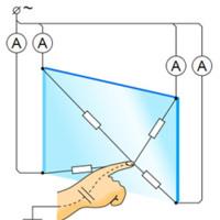 Pantallas táctiles: capacitivas vs resistivas