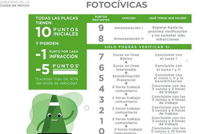 Así funcionarán las fotocivicas: Se hace público el nuevo Reglamento de Tránsito de CDMX