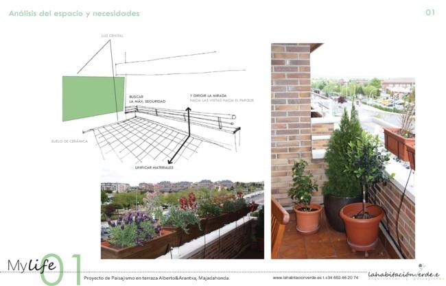 Jardín La Habitación Verde análisis