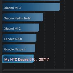 Foto 14 de 19 de la galería htc-desire-510-rendimiento en Xataka Android