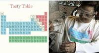 Tasty Table, la tabla periódica de las bebidas alcohólicas