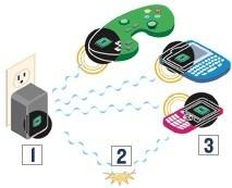 Powercast permitirá recargar sin cables