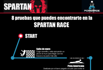 Infografía: consejos para superar los obstáculos de la Spartan Race