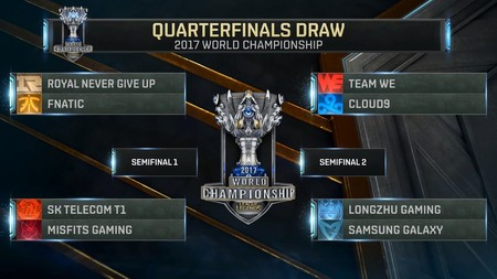Sorteo Playoffs Worlds 2017