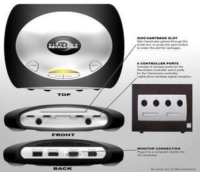 Otro diseño de Nintendo Revolution
