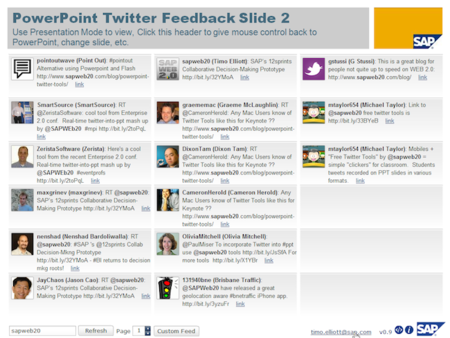 Free PowerPoint Twitter Tools, herramientas para integrar Twitter en nuestras presentaciones