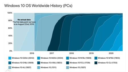 Adx Windows 10