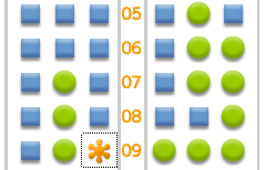 Cómo conseguir dos asientos de avión pagando uno