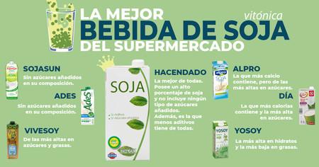 Dieta disociada leche sojas