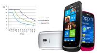 Nokia Lumia 610 mejora la primera generación de Windows Phone en casi todo