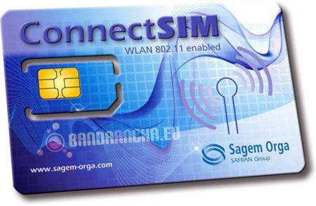 SIMfi, un punto de acceso Wi-Fi dentro de una tarjeta SIM