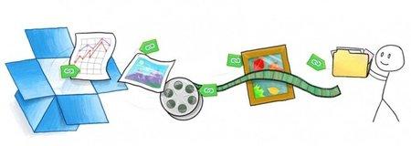 Compartir en Dropbox se vuelve facilísimo