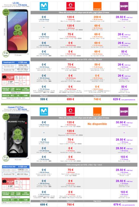 Mejor Precio Lg G6 Huawei P10 Plus Con Pago A Plazos