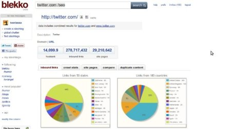 Datos SEO que muestra Blekko sobre cada sitio