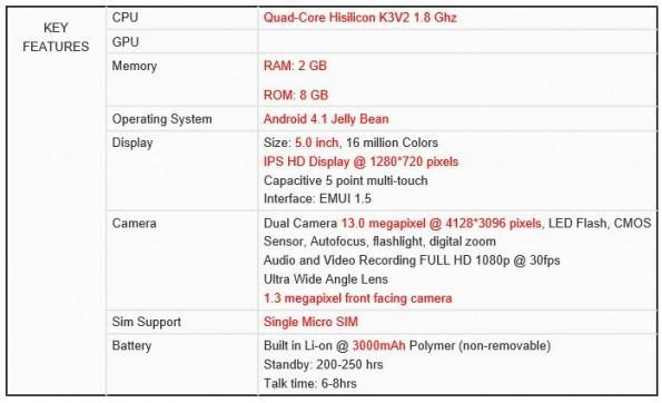 Huawei Ascend P2 specsheet leak